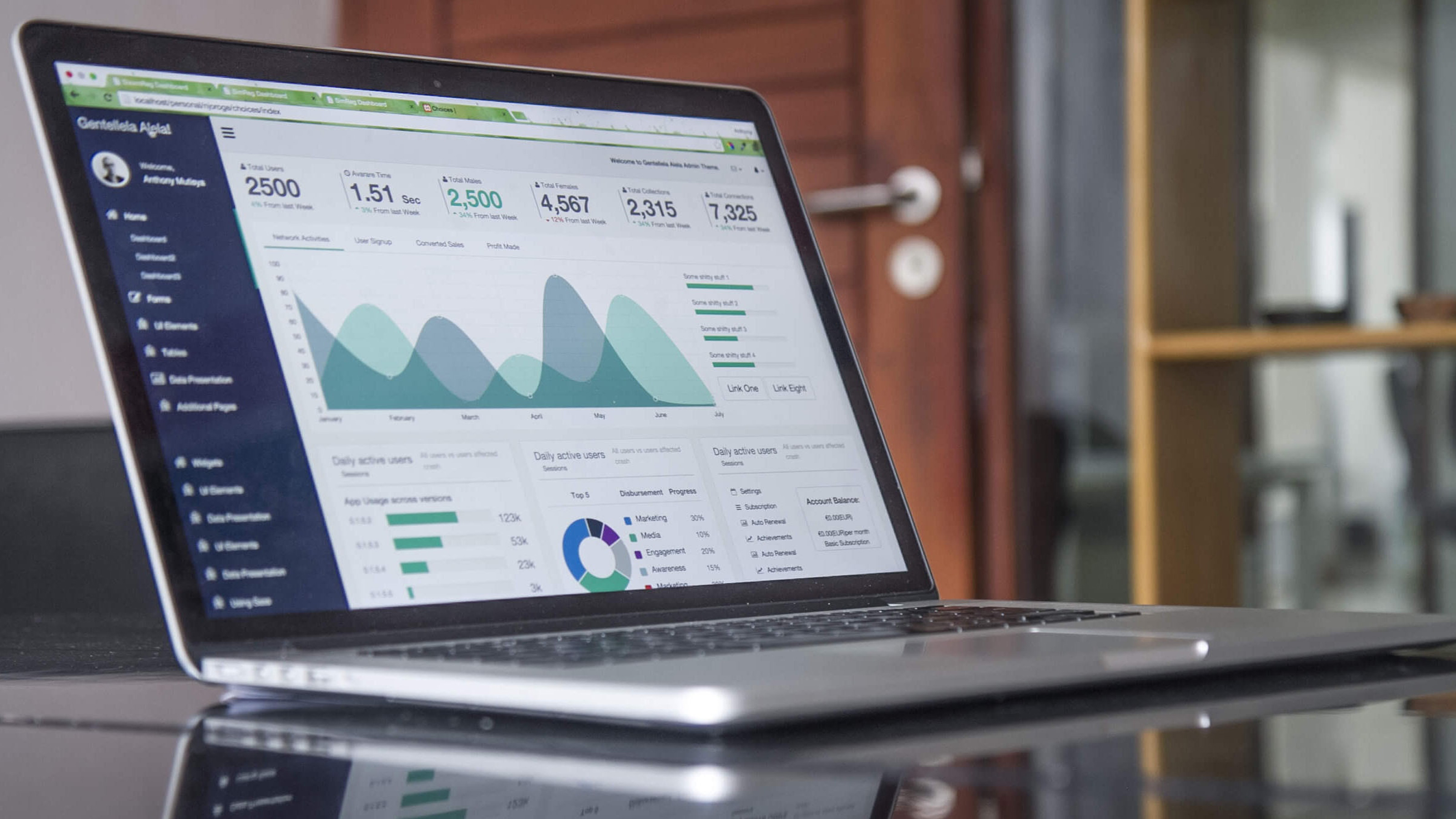 open laptop with green and clue charts of website analytics