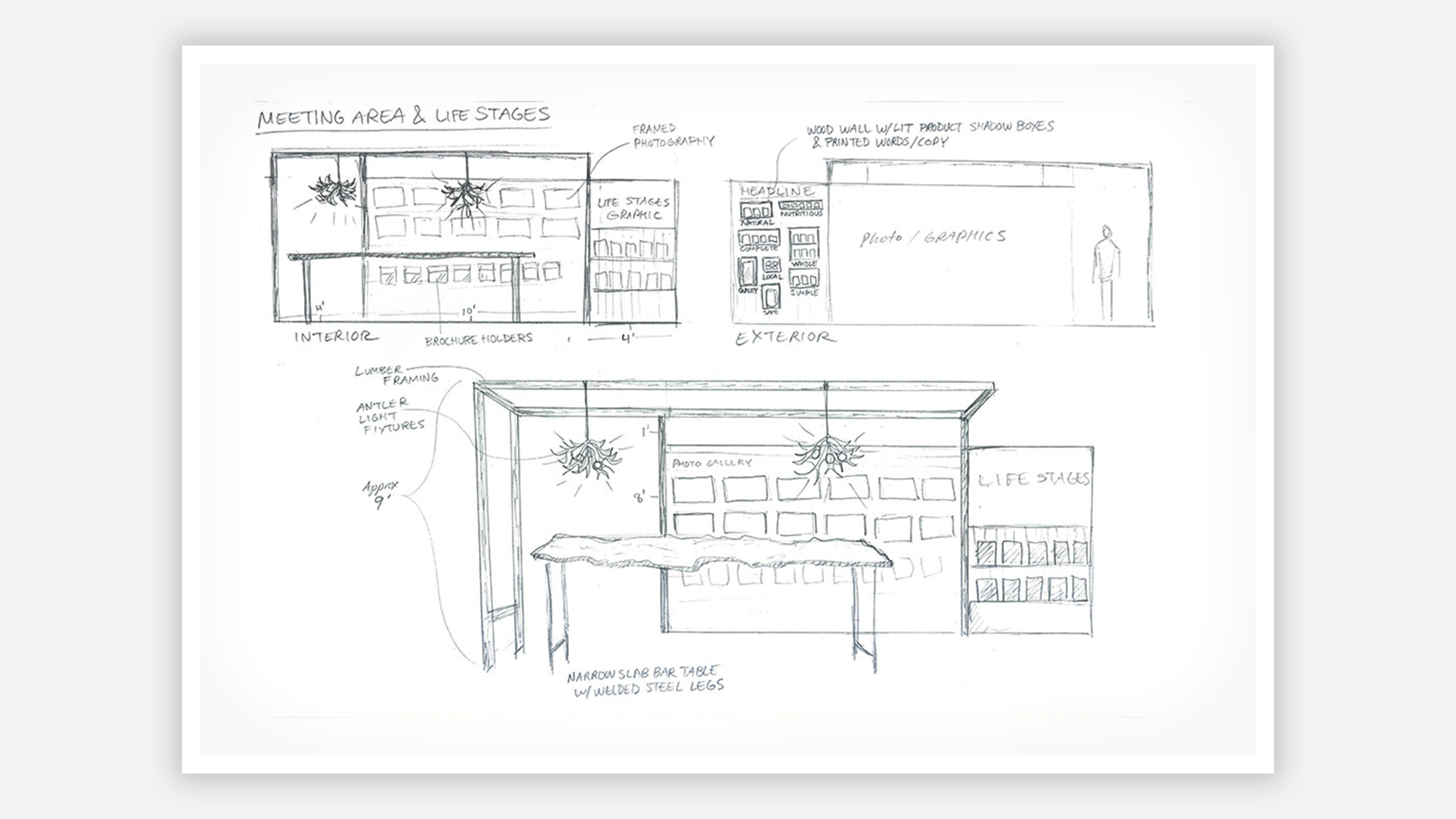 sketch of CANIDAE Trade Show Booth layout